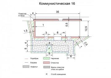 Изображение объекта Дворовая территория дома №16 по ул. Коммунистическая в г. Салаире (благоустройство)